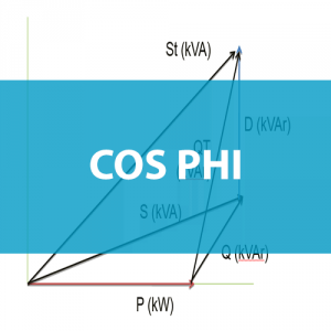 Cos Phi